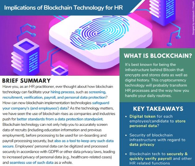 Implications of Blockchain Technology on the Hiring Process