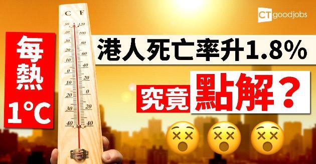 每熱1℃港人死亡率升1.8% 原因是......