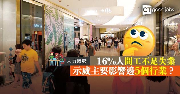 【人力趨勢】受累示威衝突 16%人開工不足失業