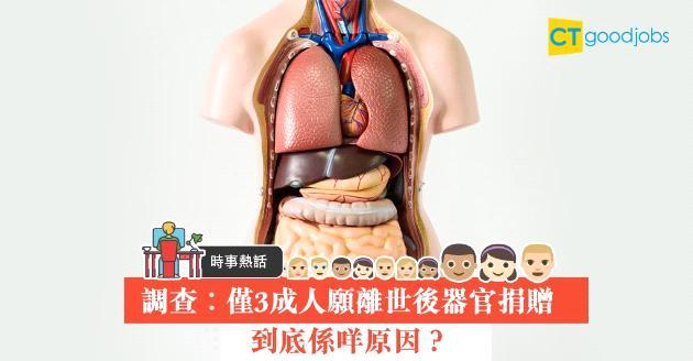 【時事熱話】調查︰僅3成人願離世後器官捐贈  3個原因拒絕